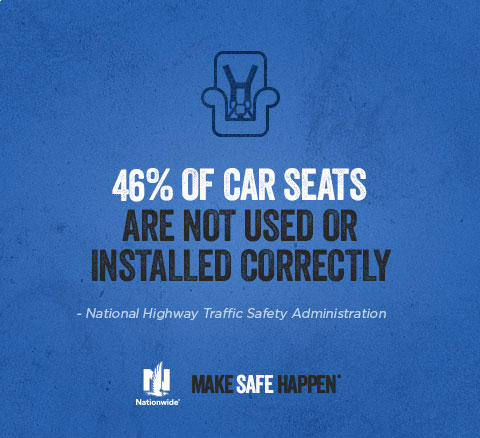 46% of Car Seats are not used or Installed Correctly